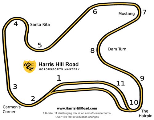 H2R Track Map
